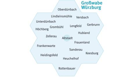 Großwabe Würzburg
